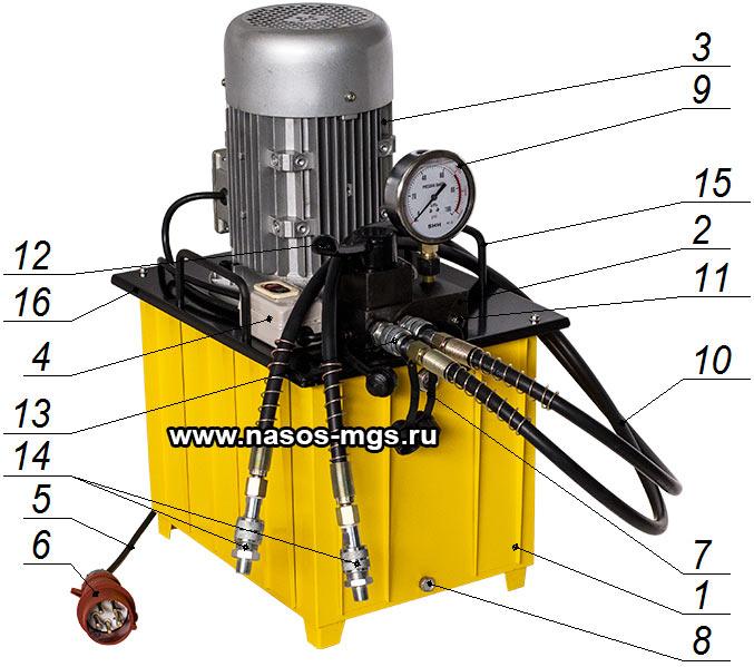 Маслостанция МГС 700-1.5-Р-2